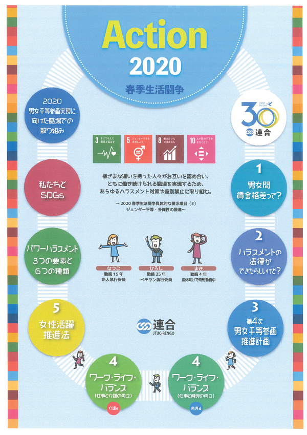 連合男女平等アクション2020